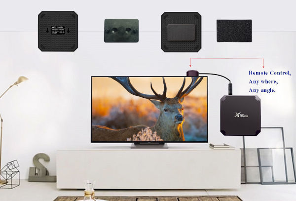 How Android TV Works